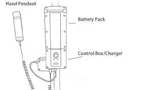 Hoyer Control Box and Charger for Electric Patient Lift