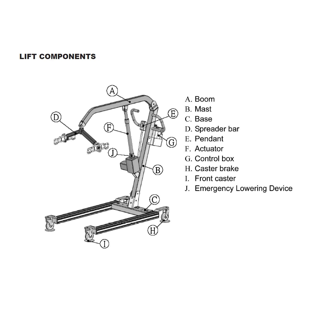 Lumex Patient Lift Components